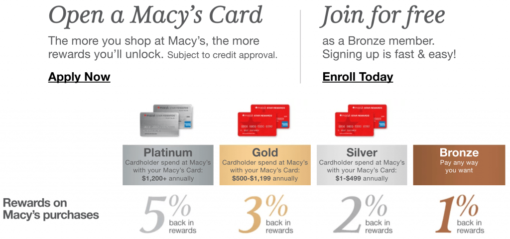 macys credit card apply types benefits